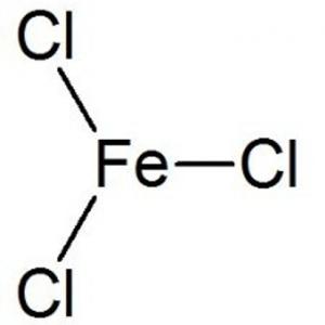 IJzer(III)chloride