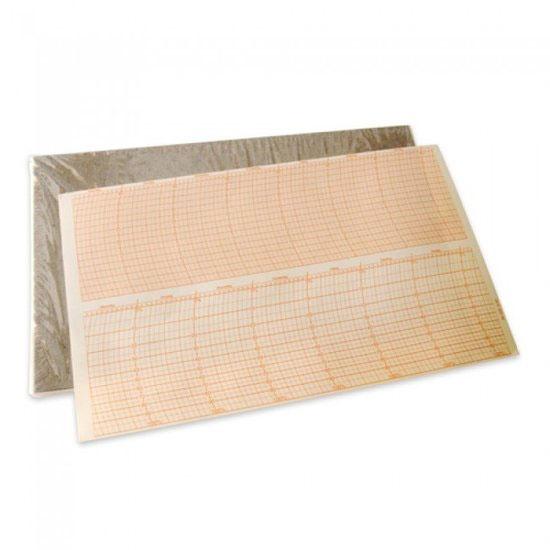 Thermohygrograaf papier - weekstaat (Erfgoed Gelderland)